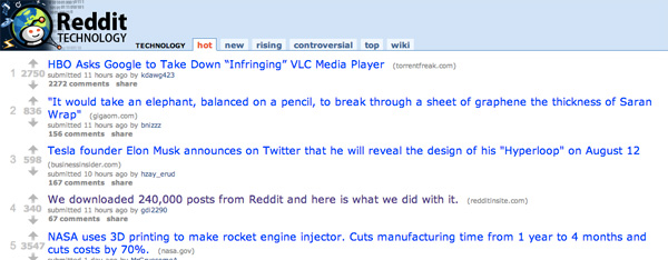 Reddit Insight on Reddit Technology
